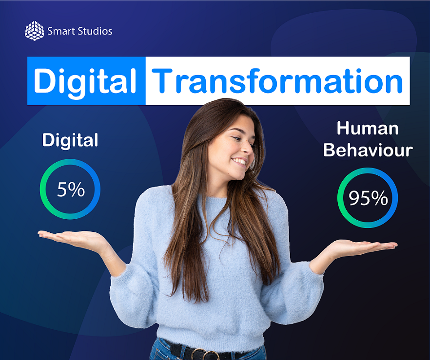 Digital Transformation - Human Behaviour